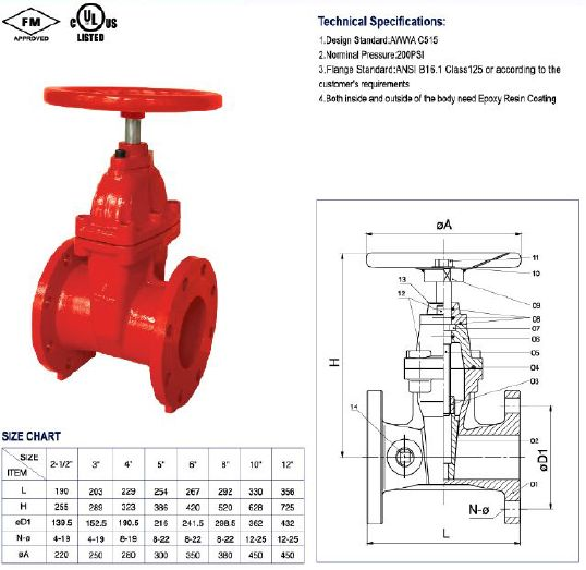 UL FM NRS Type Flanged End Gate Valve