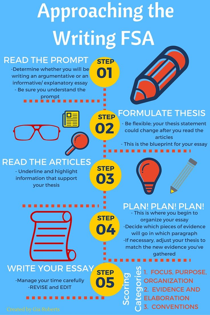 Thesis writing tips quickly