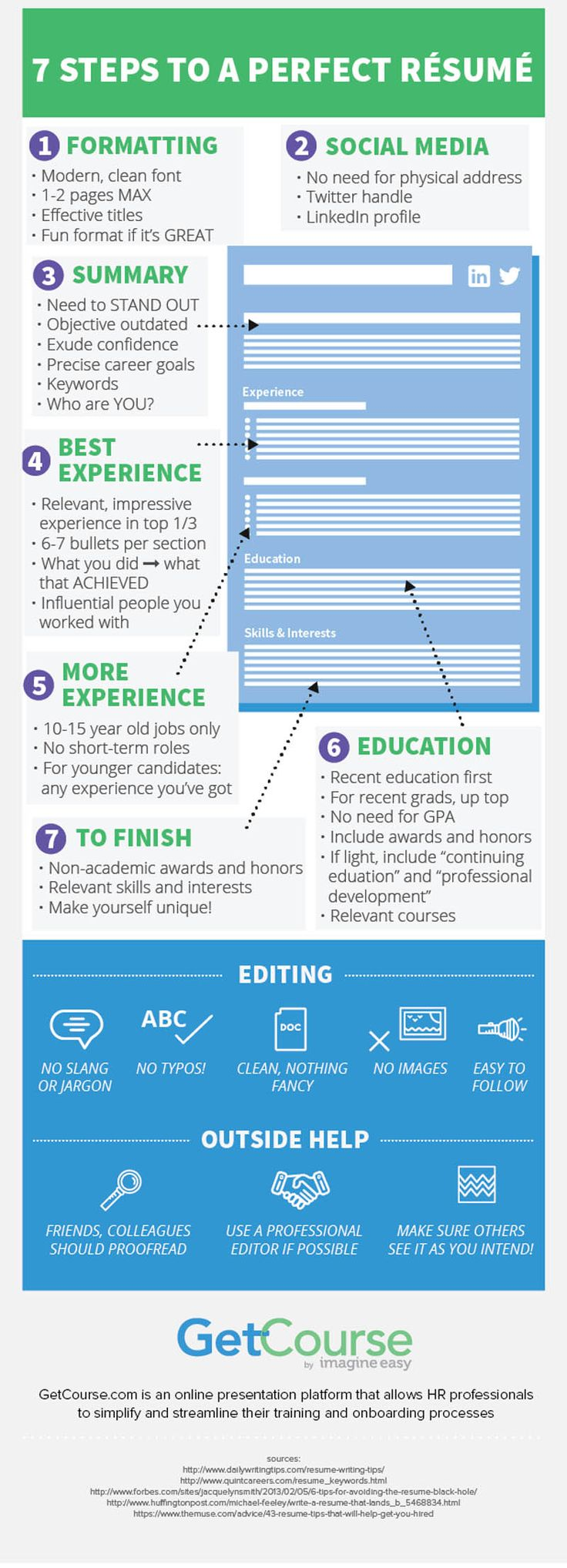 Infographic 7 Steps to a Perfect Resume | Infographics Creator