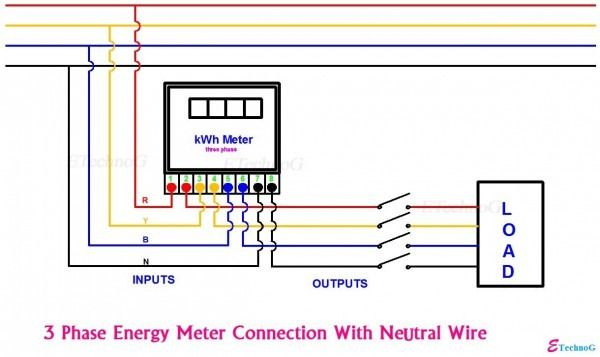 Single Phase 220 Sub Meter Wiring Diagram
