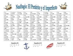 Spanish Imperfect and Preterite  Verb form Activity (Naufragio)