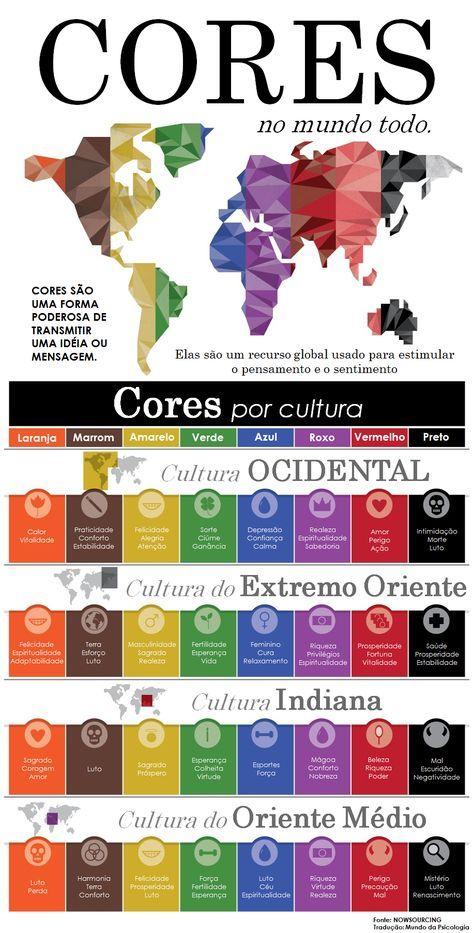 Psicologia das Cores e suas representações pelo mundo - Mundo da Psicologia