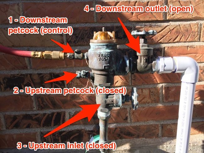 Febco 765-1 backflow preventer valve diagram for draining irrigation