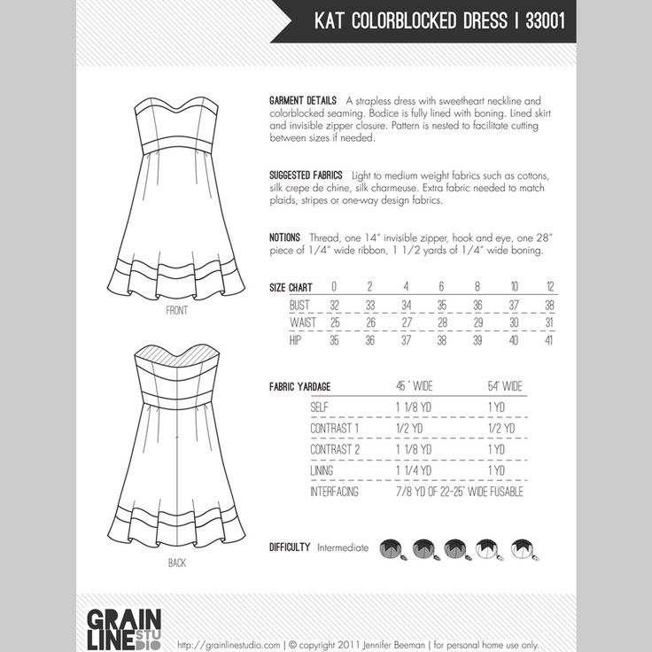 7 Best images about Dress patterns on Pinterest | Blog, Sisters ...