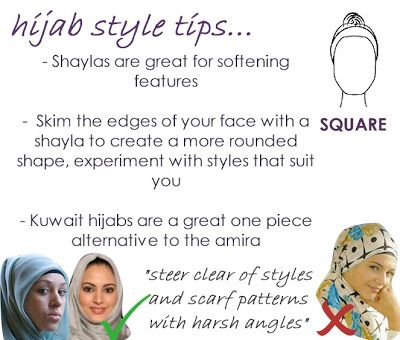 S T Y L I S H . M: Styling Your Hijab To Suit Your Face Shape