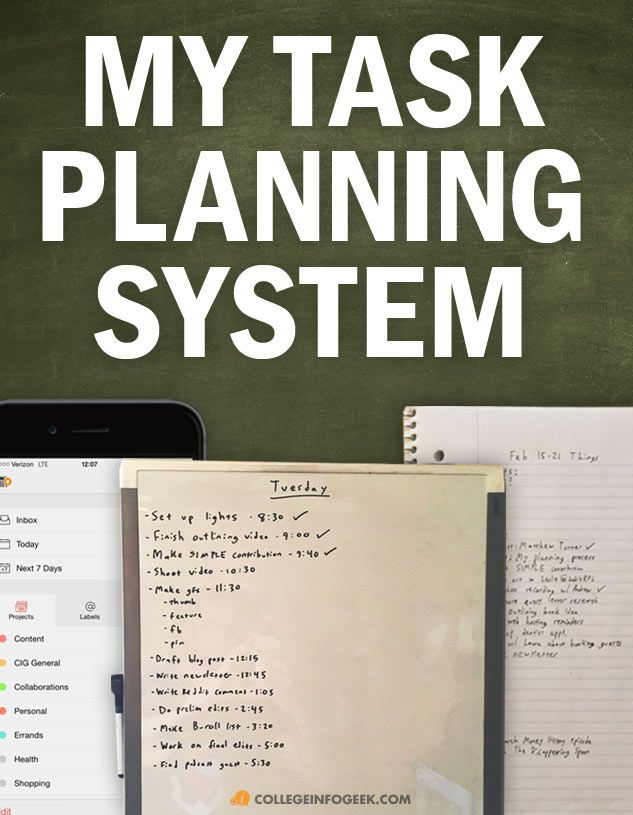 My 3 Tier Task Management And Planning System