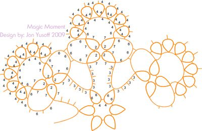 Tat-a-Renda Patterns: Magic Moment Snowflake: Bead Tatting, Frivolity, Tat Pattern, Tat A Renda Patterns, Handcrafts Tatting Patterns, Moment Snowflake, Tatting, Patrones Tatting