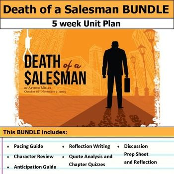 Death salesman essay questions answers