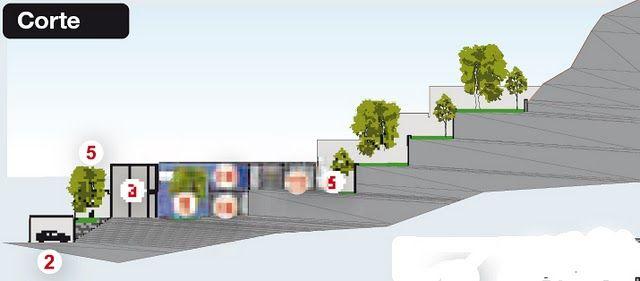 Planos en desnivel corte casa cabo pinterest for Casa minimalista a desnivel