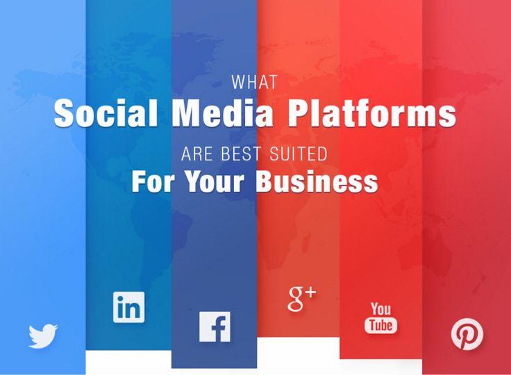 Qual è il Social Media giusto per la tua azienda? | Infografica