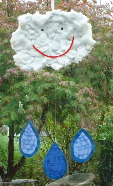 KLASSENKUNST: Fröhliche Regentropfen