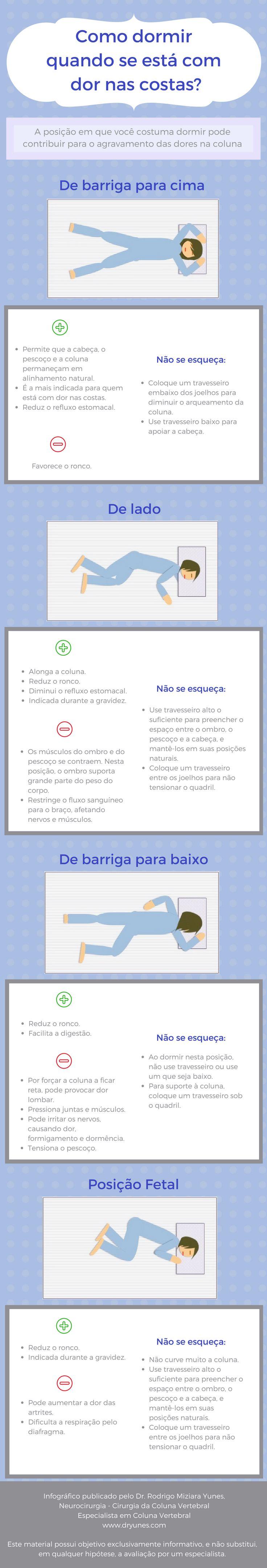 [Infográfico] Qual a melhor posição para dormir com dor nas costas? Acesse http://www.dryunes.com/qual-a-melhor-posicao-para-dormir-com-dor-nas-costas/