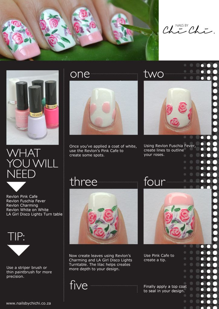 Spring nail art tutorial