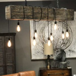Lighting the Way – Rail Tie Fixtures – Welcome to Ciao Interiors