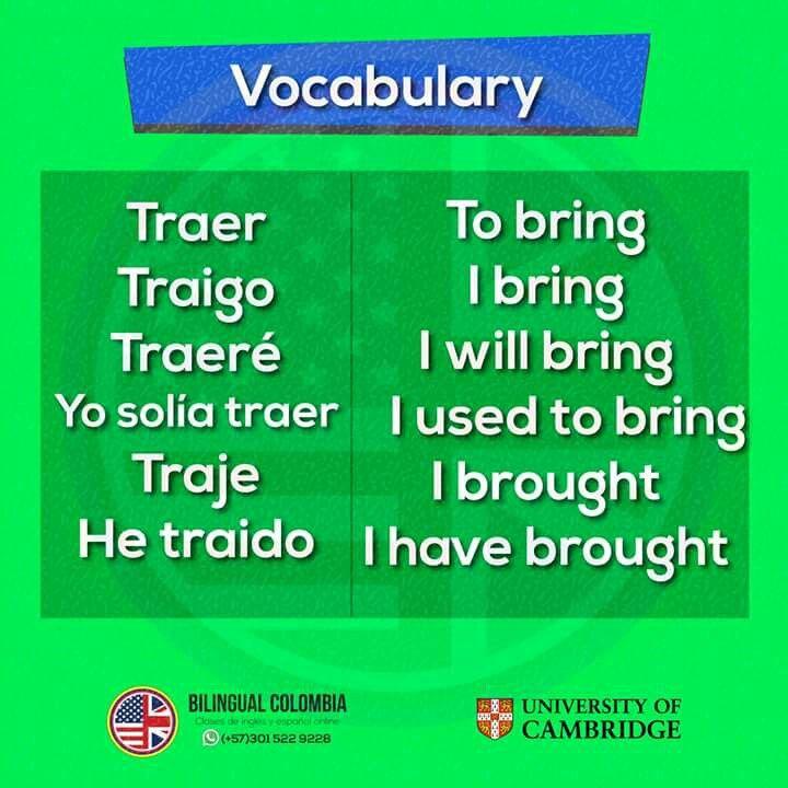 Continua Practicando Tu Inglés Con Nosotros Www Bilingualcolombia Com Whatsapp 57 301 522 Clase De Inglés Ingles Para Principiantes Vocabulario En Ingles
