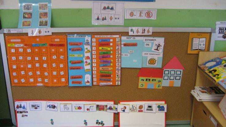 Materiales aula infantil buscar con google rutinas for Cartel comedor infantil