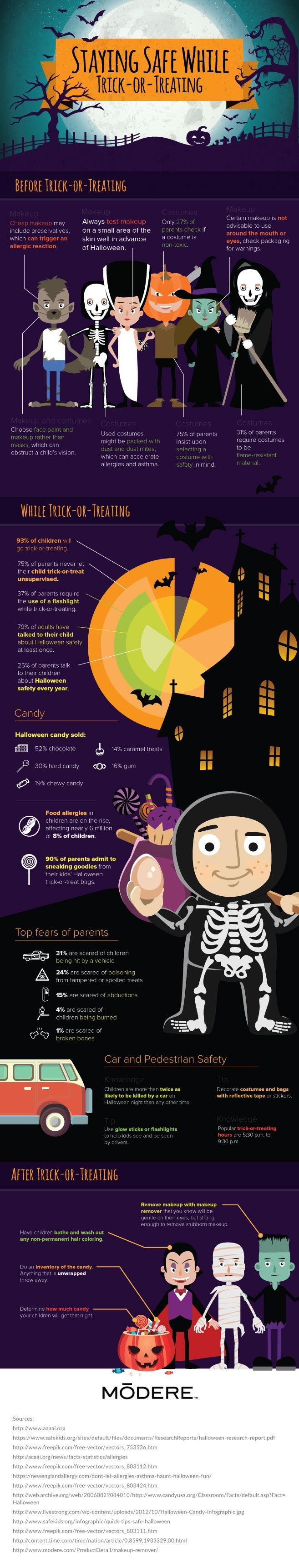STAYING SAFE WHILE TRICK-OR-TREATING (INFOGRAPHIC) #Modere #LiveClean #Halloween