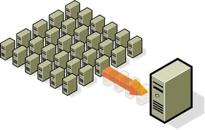 Server #Virtualization Services and Solutions