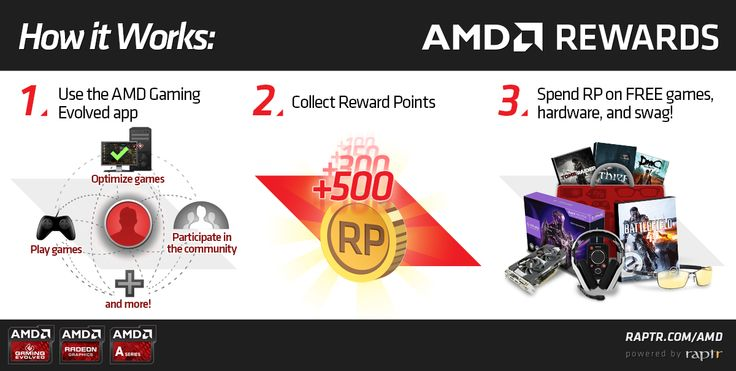 The AMD Rewards loyalty program is here!