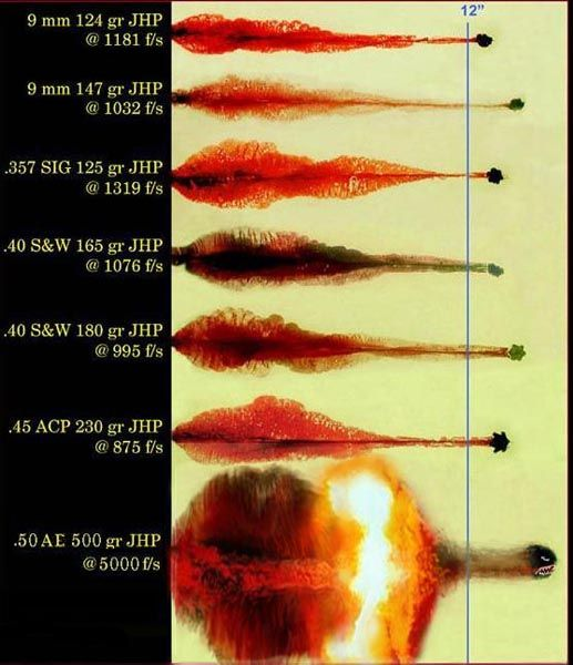 Pistol round wound channels. Interesting for work purposes