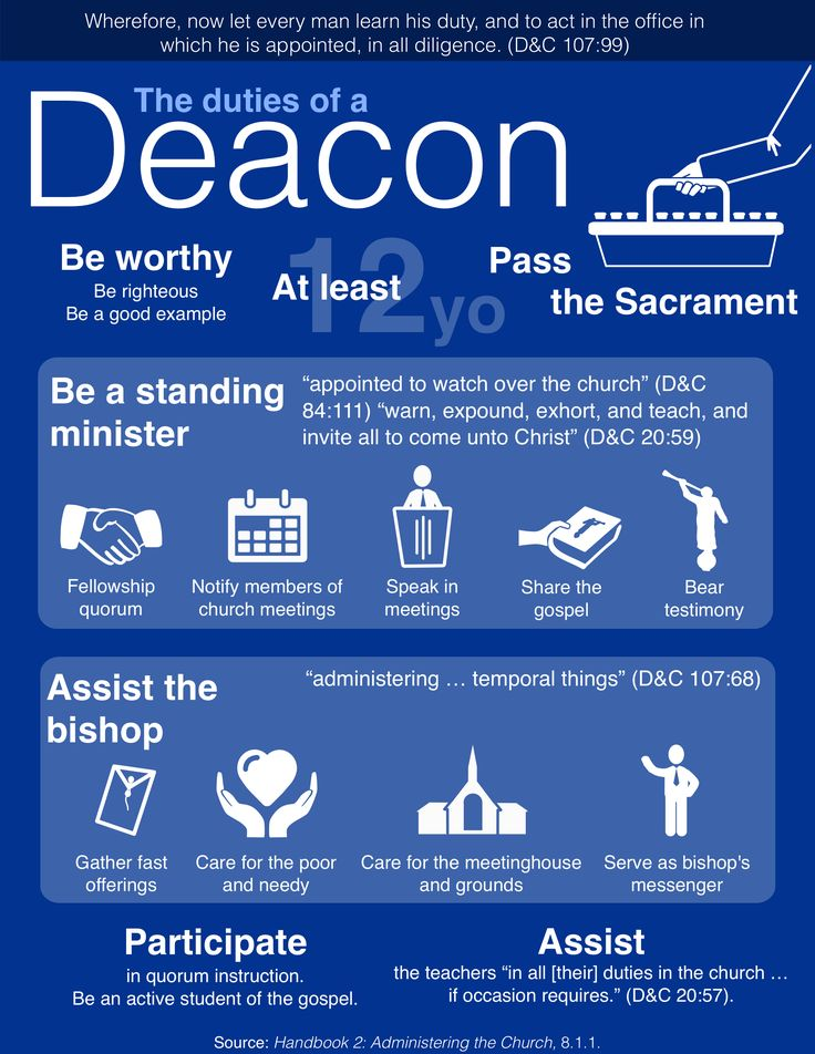 Teaching/working with the Deacons.