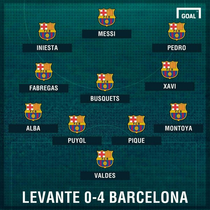 Nov 25th 2012, Barca fields 11 La Masia graduates for the first time in La Liga