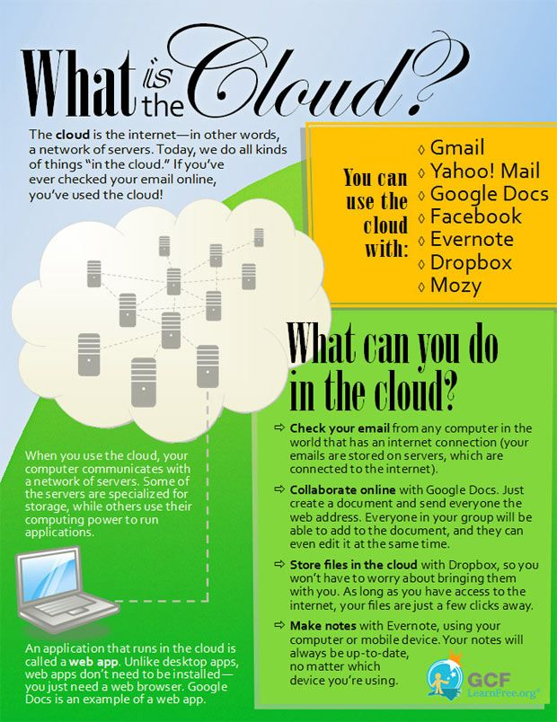 What is the cloud technology infographic