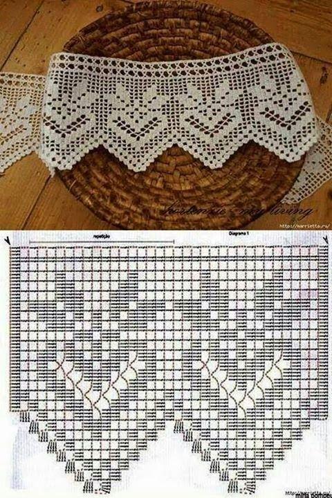 Mønsterbord som kan brukes som kant på duk eller gardin,   eller alene som kappe.   Funnet på Pinterest.     Edging that can be used o...