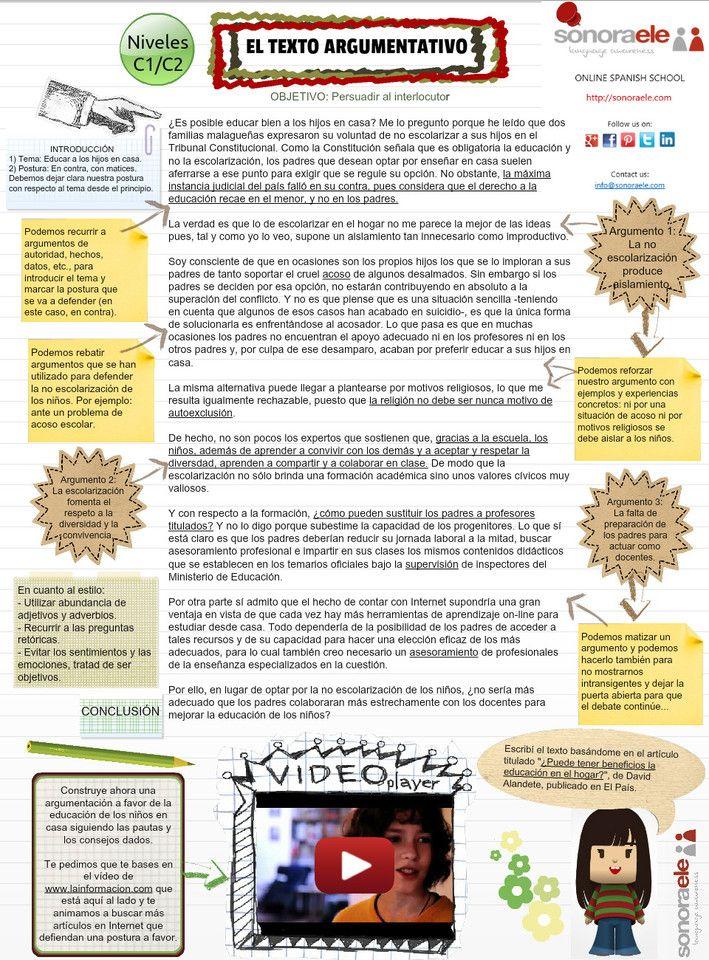 C1/C2 - El texto argumentativo: Actividad que contempla la integración de diversas destrezas comunicativas. [De El Blog de Sonora ELE.]