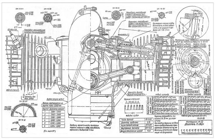 russian m-72 blueprints | motorcycle engine and engine
