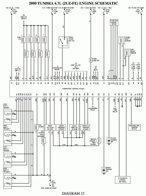 15 99 Toyota 4runner Electrical Wiring Diagram Wiring Diagram Wiringg Net 2000 Toyota Tundra Toyota Tundra Toyota