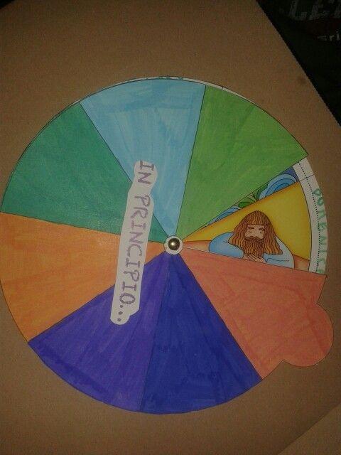 Il cerchio della creazione
