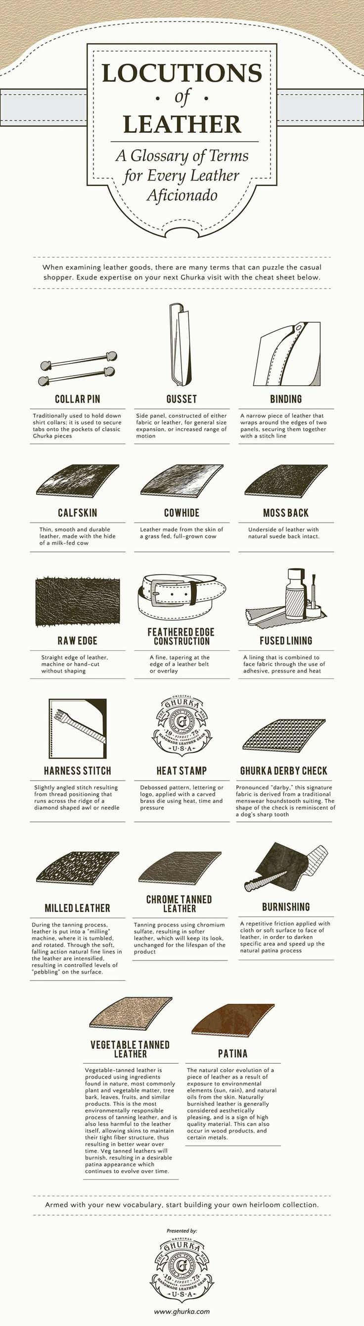 LOCUTIONS OF LEATHER Infographic #millinery #judithm #leather One can never stop learning.