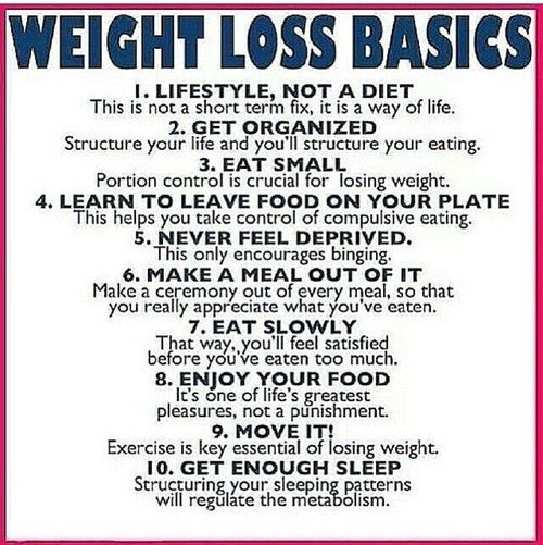 Weight Loss Basics #fitness