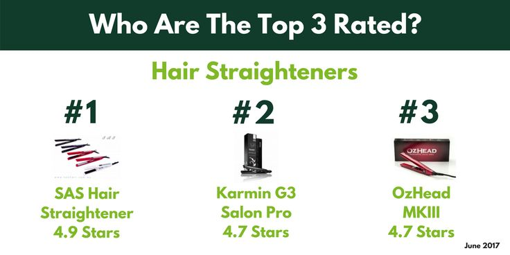 Looking for the top Hair Straighteners? Check out the Top 3 and all 59 that are reviewed on ProductReview.