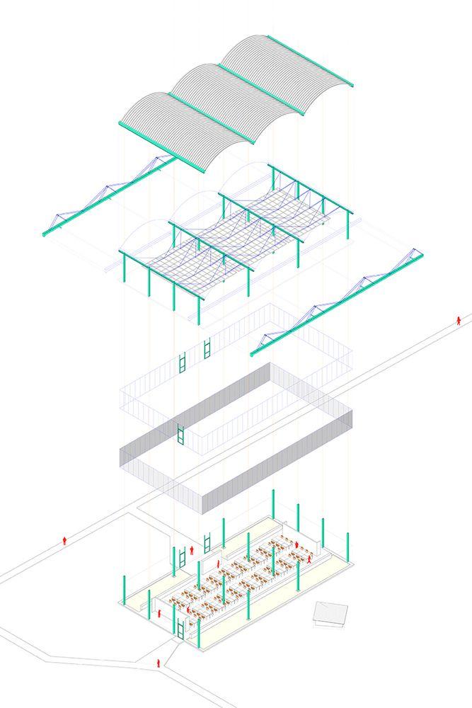 Galeria de Esquemas e diagramas: 30 exemplos de como otimizar a organização, análise e comunicação do projeto - 20