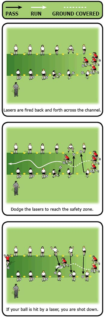Space Invaders soccer coaching game for ball control skills