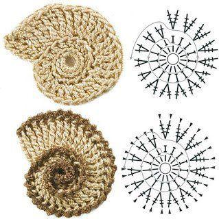 Diagramme spirale coquille d'escargot crochet - FleurBelge-Crochet-Nature-Féminisme