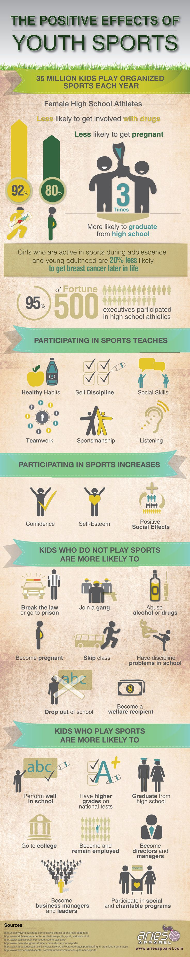 33 best For the Love of Sports ;) & Boys images on Pinterest ...