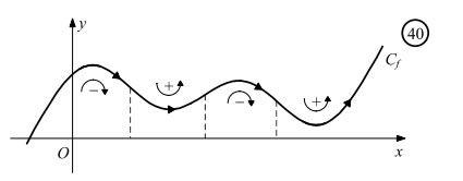 Κυρτότητα συνάρτησης   ΘΕΩΡΗΜΑ  Αν μια συνάρτηση  είναι δύο φορές παραγωγίσιμη στο  τότε ισχύουν:  - Η  είναι κυρτή στο  για κάθε .  - Η  είναι κοίλη στο  για κάθε .  Σχόλιο:  Ο μηδενισμός της  συμβαίνει για μεμονωμένα σημεία του  και όχι για ένα ολόκληρο υποδιάστημα .  Κάντε κλικ εδώγια να δείτε την απόδειξη.  Πηγή: Περιοδικό Ευκλείδης Β' τ.22    Αναρτήθηκε από Σωκράτης Δ. Ρωμανίδης στις 2.5.16 http://ift.tt/1rOnY3T  ανάλυση