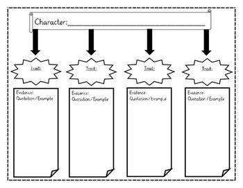 This character trait graphic organizer can be used with any book, short story, or reading passage. Asks students to identify character traits and support them with evidence from the text. Common Core Aligned!IF YOU PURCHASE THIS PRODUCT PLEASE GIVE A RATING AND SUBSCRIBE! :)