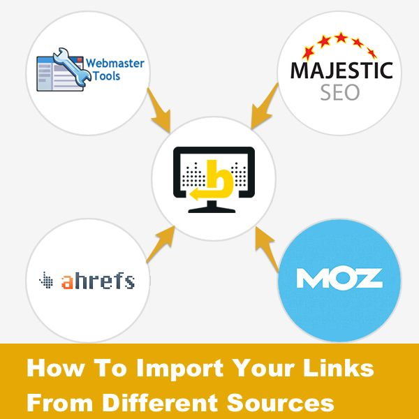 How To Import Links From Different Sources