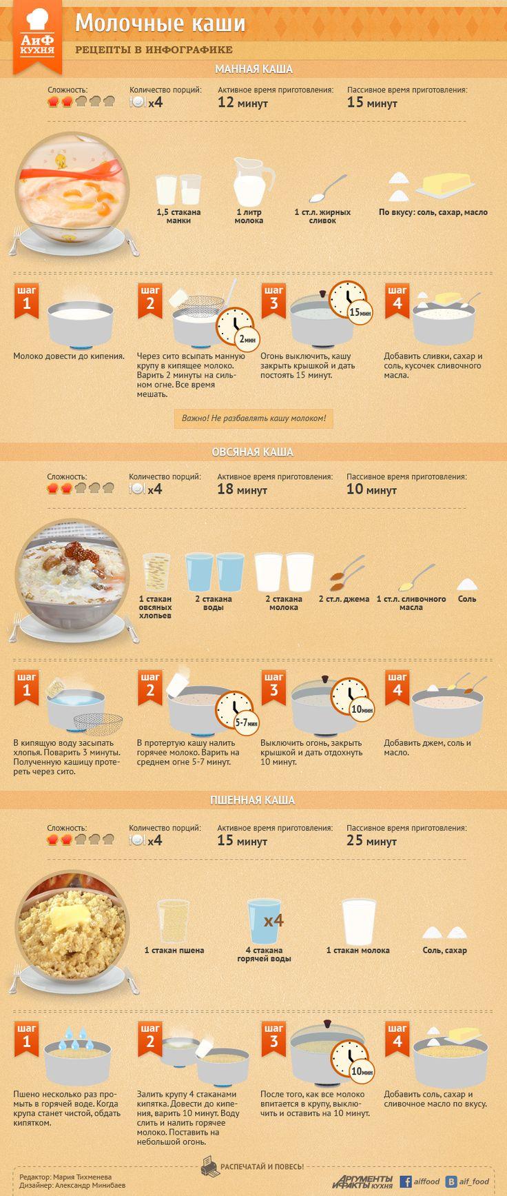 Как приготовить молочную кашу| Рецепты в инфографике