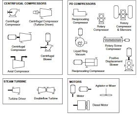 Chemical engineering flow chart symbols How to read piping and instrumentation diagrams-5 part video course   Basic instrument symbols ...