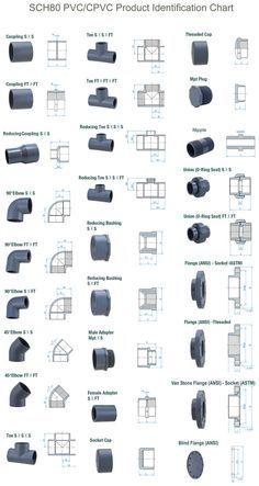 LEG EXTENDERS...  PRODUCTS - SCH80 PVC & CPVC Fittings