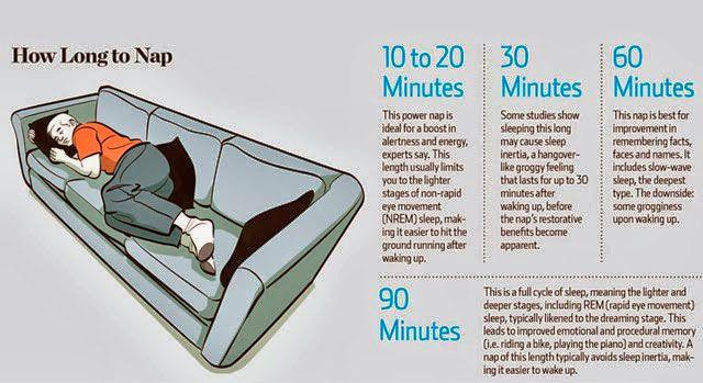 Sleep-WANT