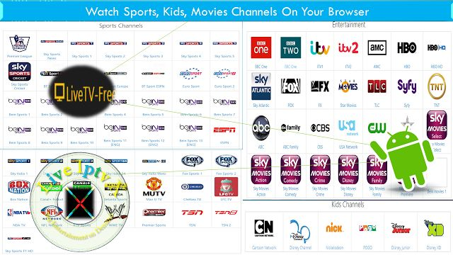 Watch Live HD Streams Sports Channel Movies Kids Online   Live TV Android Apk[ Iptv APK] : Live TV Free - Live TV APK- In this apk you can WatchLive HD StreamsSports Channels(Sky Sports Bt Sports Euro Sports Bein Sports Euro Sports ESPN Sky Sports Italia Fox Sports Box Nation Cana Futbol Canal Liga Setanta Sports Manchester United TV LFCTV Chelsea TV NBA TV NFL Network PTV Sports WWE live stream Premier Sports TSN MotoGP Sky Sports F1 streaming and sports news channels Boxing Basketball NBA…
