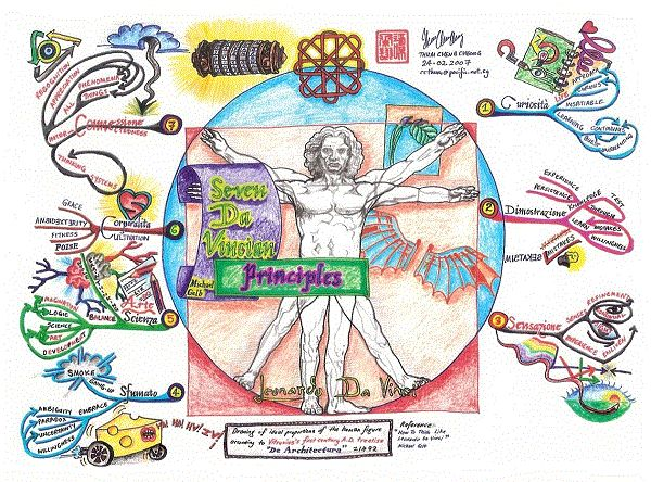 Leonardo Da Vinci Mind Map created by Thum Cheng Cheong. The Da Vinci Mind Map is an exploration of the genius and his principles. The Mind Map sets out the seven Da Vincian Principles to lead you to success in your life. In addition, be prepared to change your life and be more creative.