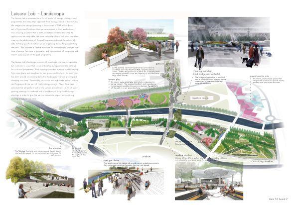 http://concursosdeprojeto.org/2012/01/09/resultado-concurso-para-o-parque-olimpico-de-londres-sul/