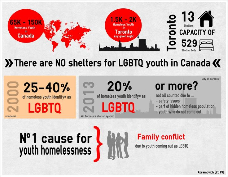Home - Canadian AIDS Society